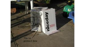 annotatedbox